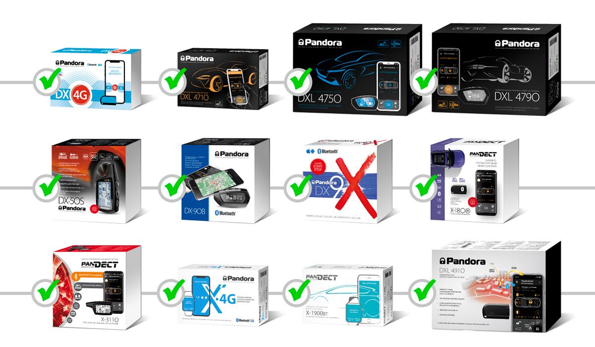 Масштабное обновление CAN-протоколов и новые возможности современных систем Pandora/Pandect