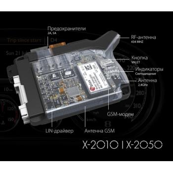 Новинки в серии микросигнализаций Pandect X-2010/2050